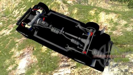 MIT-LADA 2107 für BeamNG Drive