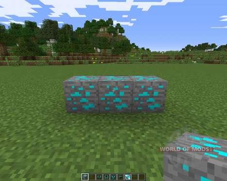 Troncraft für Minecraft