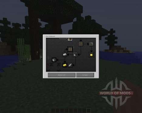Extra Achievements [1.8] pour Minecraft