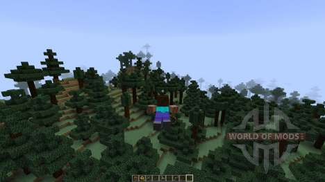Animated Player [1.7.10] für Minecraft