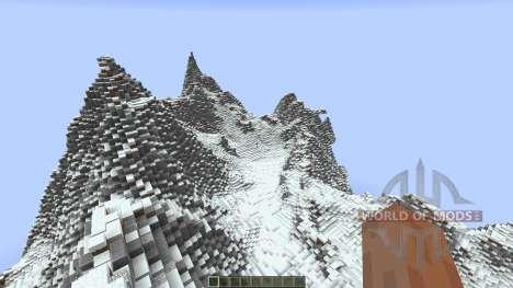 RPG server für Minecraft