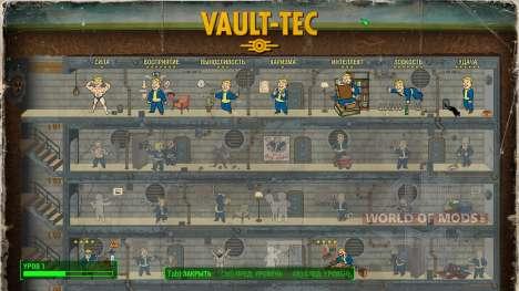 Avantages pour l'artisanat pour Fallout 4